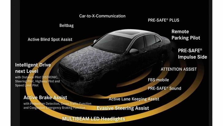Mercedes-Benz Classe E: ecco la guida autonoma