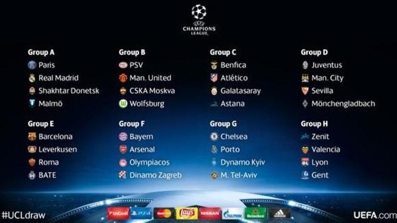 Champions: Juve con City, Siviglia e B.Moenchengladbach. Roma: Barcellona, Bayer, Bate