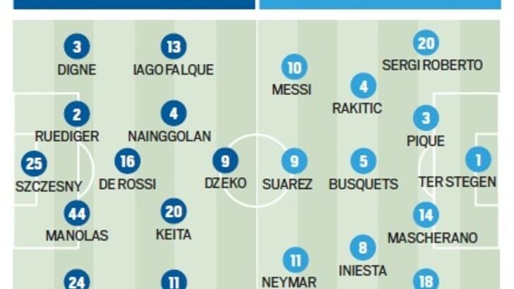 Champions League, Roma-Barcellona in diretta alle 20.45. Le probabili formazioni