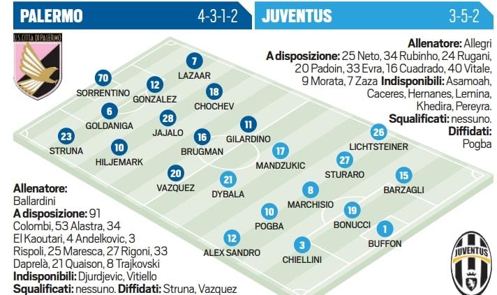 Serie A, Palermo-Juventus in diretta dalle 20.45: le probabili formazioni