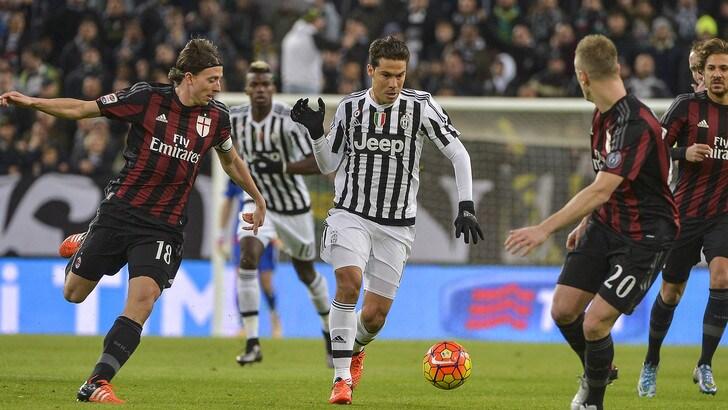 Calciomercato Juventus: Hernanes, un errore da 11 milioni