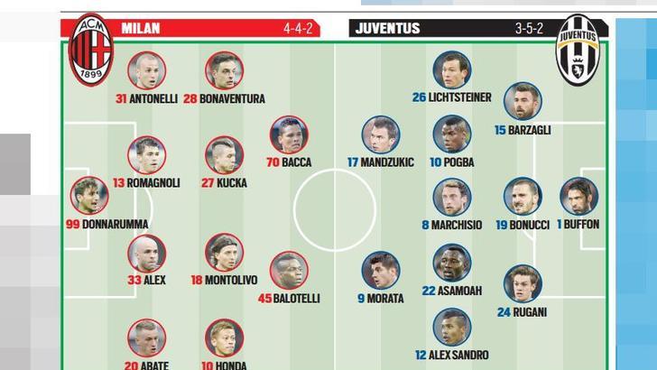 Milan - Juventus, 2016.04.09. 20:45 Digi1  - Page 2 103026774-5a227fb1-db38-4d4d-8dc9-8ef09432adef