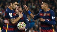 Champions League: quote per il Barcellona nel 2017