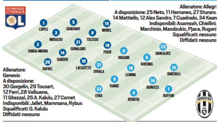 Champions League, Lione-Juventus in diretta alle 20.45. Le probabili formazioni