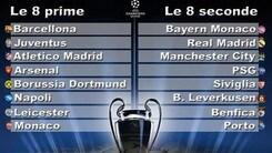 Sorteggi Champions: Juventus, da evitare Real e Bayern