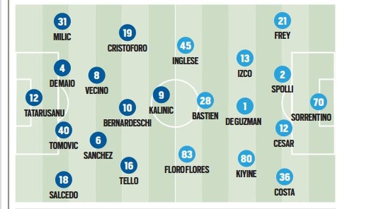 Coppa Italia, Fiorentina-Chievo: formazioni ufficiali e diretta dalle 17.30
