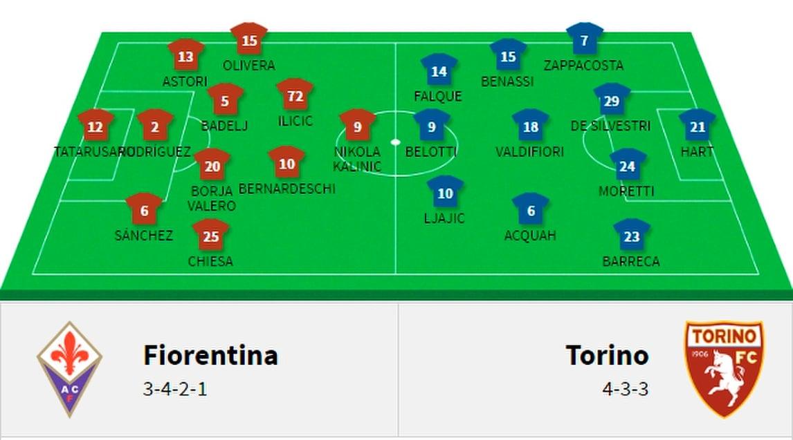 Fiorentina-Torino, probabili formazioni e diretta alle 20.45