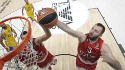 Basket Eurolega, Milano ko: è eliminata