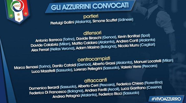 Convocati Italia Under-21: c'è Favilli, conferme Caldara, Barreca e Benassi