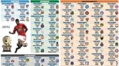 Vota il Golden Boy 2017: scegli il tuo preferito