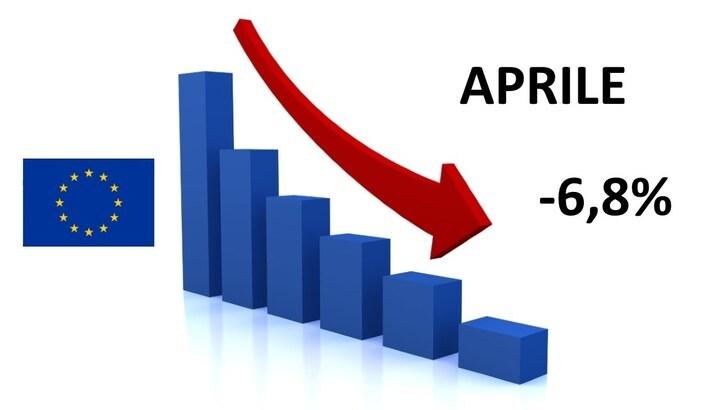 Mercato auto Europa, ad aprile -6,8%