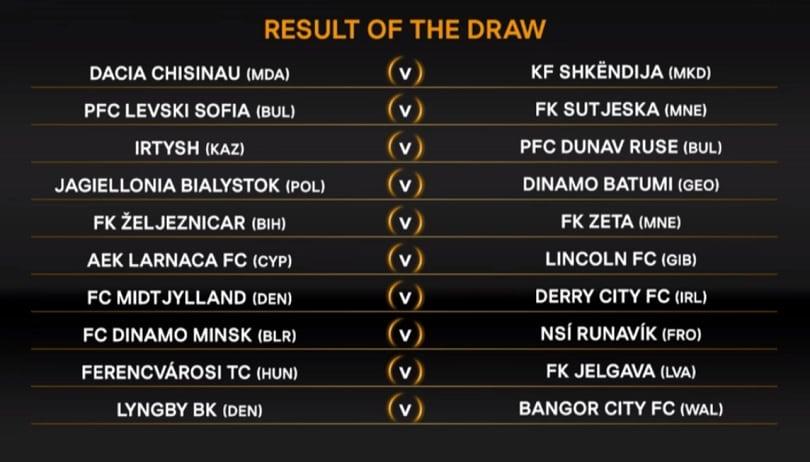 Sorteggi Champions League e Europa League, ecco i primi due turni