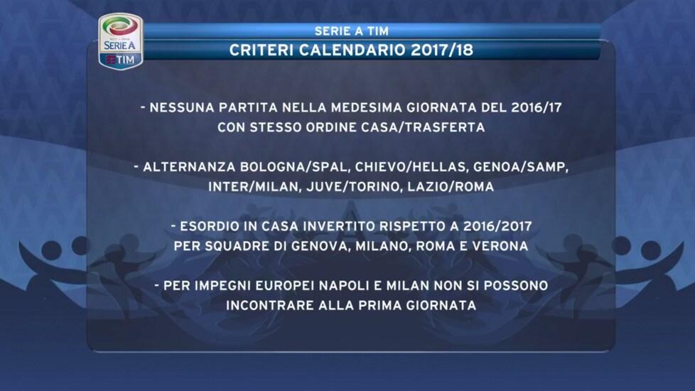 Calendario Serie A 2017 18 Rivivi La Diretta Tuttosport