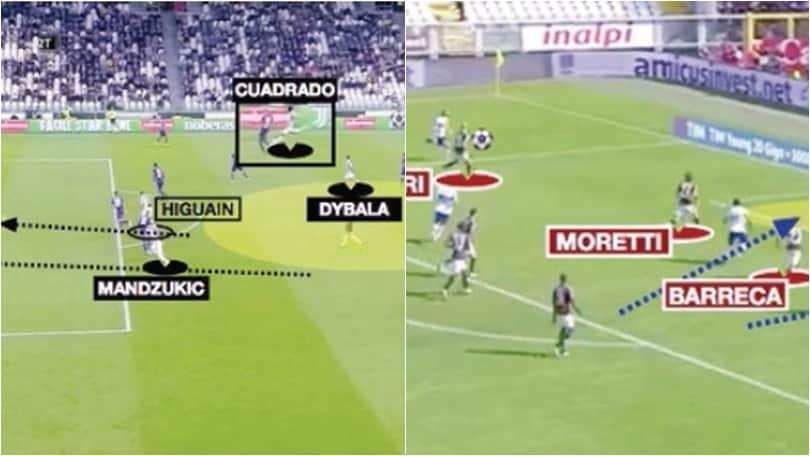 Juve-Toro, Allegri contro Mihajlovic: vi sveliamo come hanno preparato tatticamente il derby