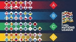 Uefa Nations League, Italia nella Divisione A: cos'è e come funziona