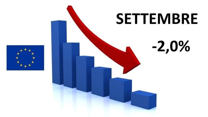 Mercato auto Europa, -2% a settembre