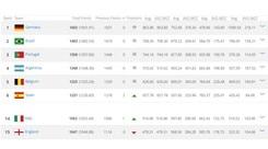 Paradosso Italia: fallisce la qualificazione al Mondiale ma sale nel ranking