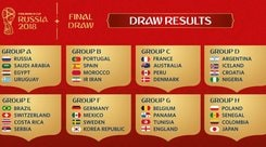 Sorteggio Mondiale: ecco gli 8 gironi, girone complicato per l'Argentina