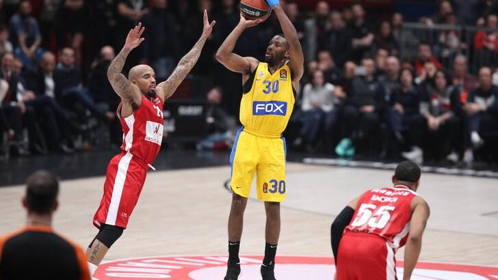 Eurolega, Maccabi corsaro al Forum