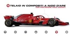 Ferrari SF71H, ecco tutte le caratteristiche tecniche
