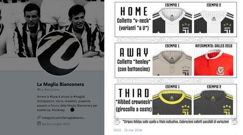 Juventus, sono queste le maglie della prossima stagione?