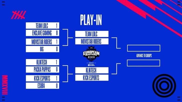 EU Masters: concluse le eliminatorie della fase Play-In