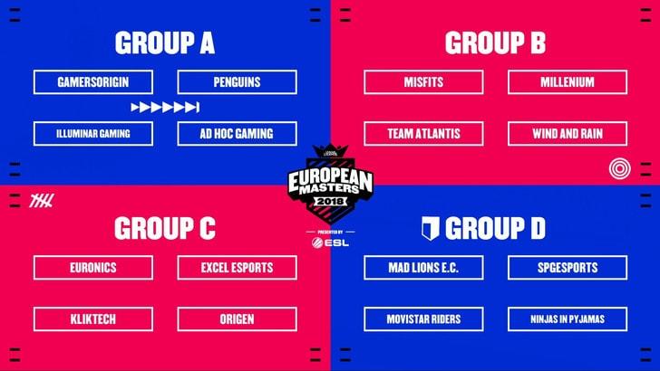 EU Masters Cup: finalmente i gironi!
