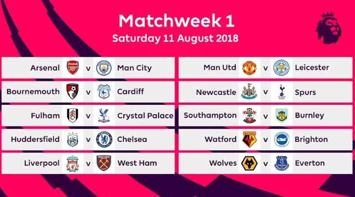 Calendario Partite Premier League.Premier League Ecco Il Calendario 2018 19 Esordio Con