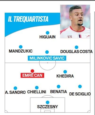 Calciomercato Juventus, tra Milinkovic-Savic e Pogba, ecco Rabiot e Verratti