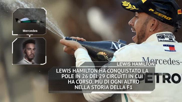 GP Francia, la race preview