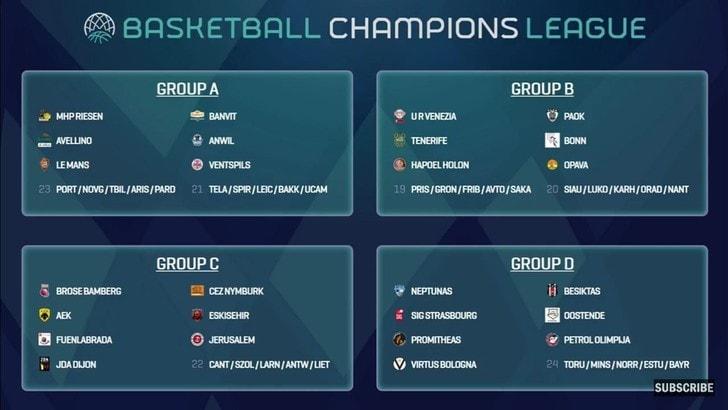 Champions League, i gironi di Venezia, Bologna e Avellino