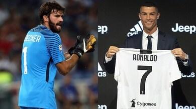 Da Alisson a Ronaldo: l'undici più pagato di sempre