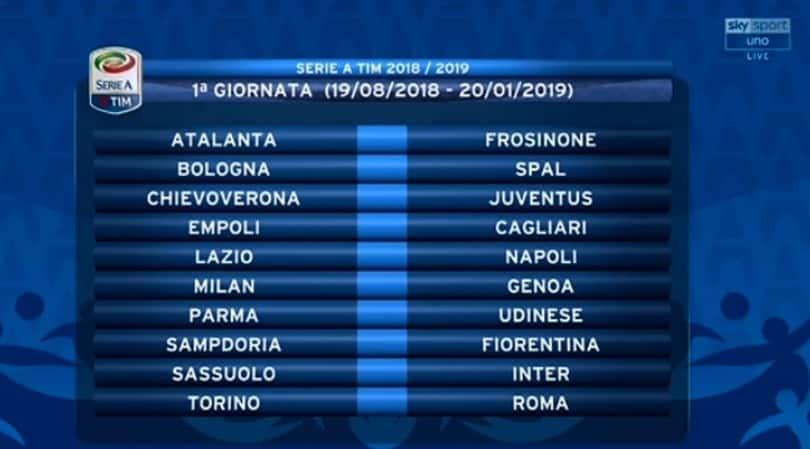 Calendario Seria A Tim.Calendario Serie A 2018 19 Tutte Le Giornate Tuttosport