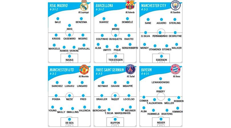Le altre grandi d'Europa: il Barcellona si muove. Real Madrid, serve la svolta