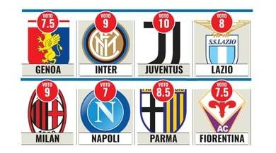 Serie A, i voti al mercato: cosa c'è e cosa manca nelle 20 squadre