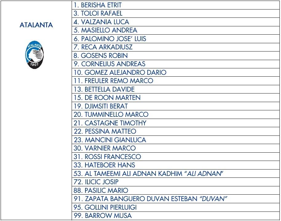 Serie A, non solo CR7: la lista completa dei numeri di maglia