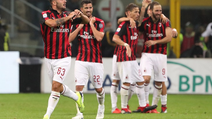 Milan-Roma 2-1: Cutrone decide all'ultimo secondo
