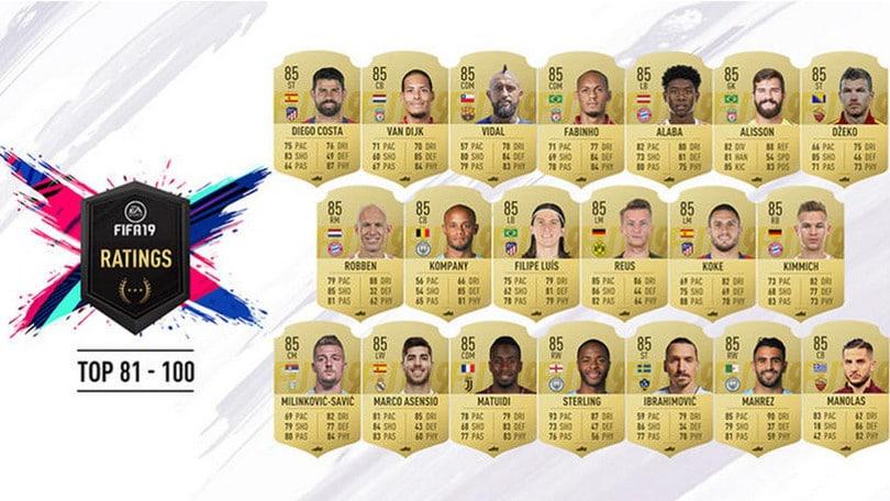 Fifa 2019, la top 100: comanda sempre CR7, Chiellini primo azzurro