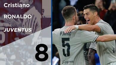 Serie A, Top e Flop della 8a giornata