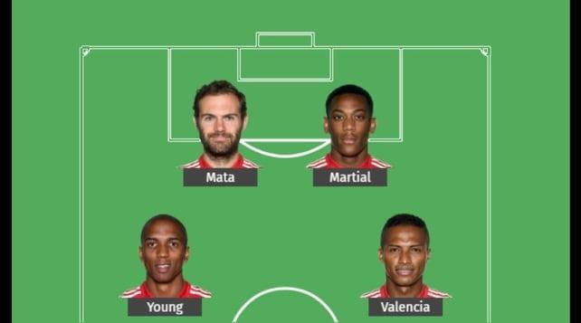 United, quanti talenti in scadenza: una Top 11 da 279 milioni di euro
