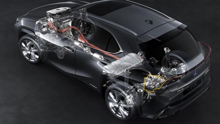 Assicurazione Toyota Lexus Hybrid: il prezzo dipende dall'uso