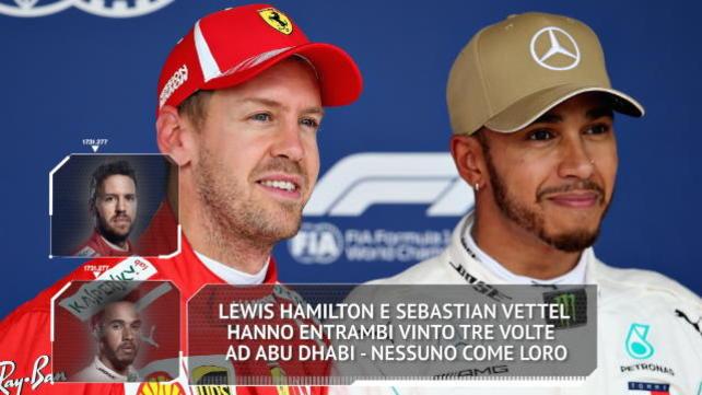 GP Abu Dhabi - La race preview
