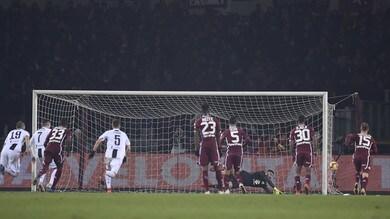 Follia di Zaza: Cristiano di rigore per il record della Juventus. Torino, che peccato