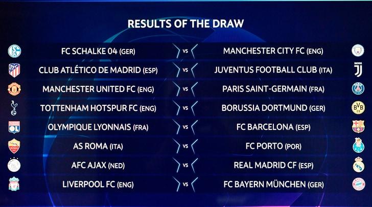 Champions League, ottavi di finale: partite, date e orari
