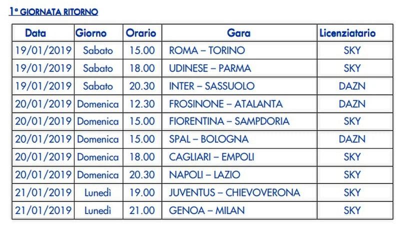 Serie A Anticipi E Posticipi Napoli Juventus Il 3 Marzo Alle 20 30 Tuttosport