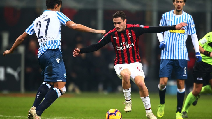 Serie A Milan-Spal 2-1, il tabellino