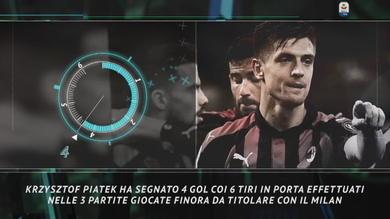 Il Big Match della settimana: Atalanta-Milan