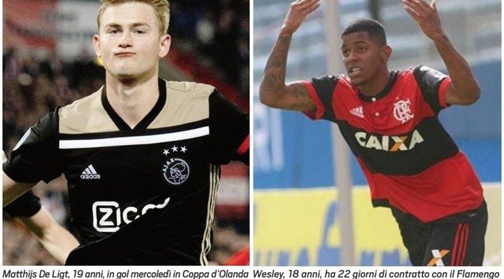 Juve, asse con Raiola: Wesley, poi De Ligt