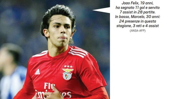 La Juve s'è convinta: tutti pazzi per Felix