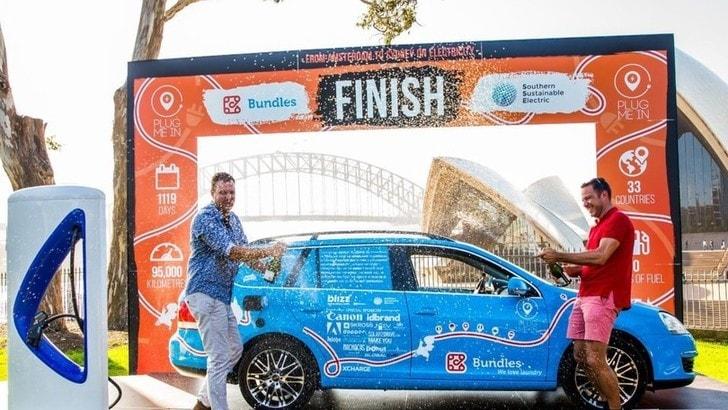 Da Amsterdam a Sydney, giro del mondo con una Volkswagen elettrica